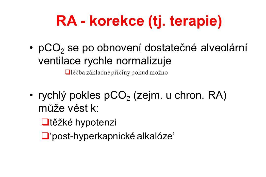 RA - korekce (tj. terapie) pCO 2 se po obnovení dostatečné alveolární ventilace rychle normalizuje  léčba základné příčiny pokud možno rychlý pokles
