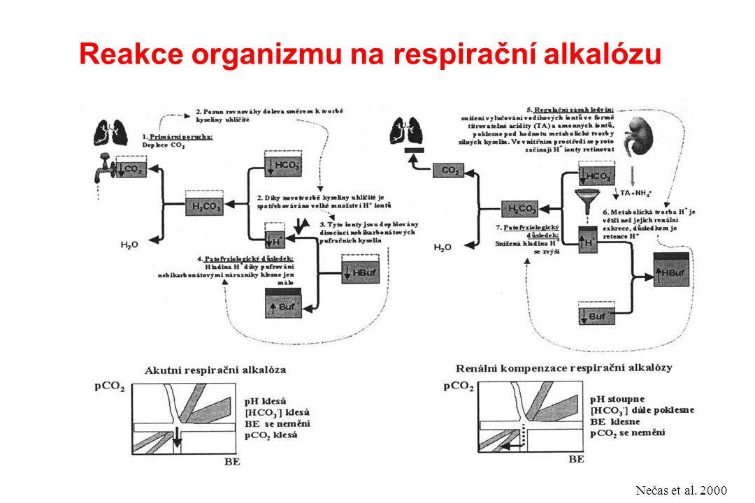 Reakce organizmu na respirační alkalózu Nečas et al. 2000