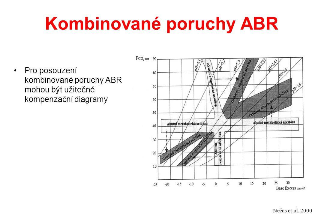 Kombinované poruchy ABR Pro posouzení kombinované poruchy ABR mohou být užitečné kompenzační diagramy Nečas et al. 2000