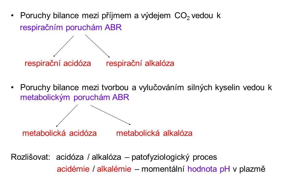 Poruchy bilance mezi příjmem a výdejem CO 2 vedou k respiračním poruchám ABR respirační acidóza respirační alkalóza Poruchy bilance mezi tvorbou a vyl