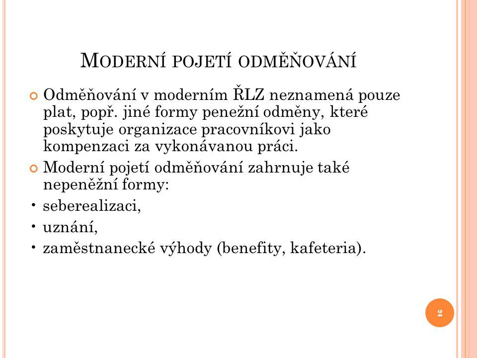 Katalog prací Nařízení vlády 222 / 2010 Sb.