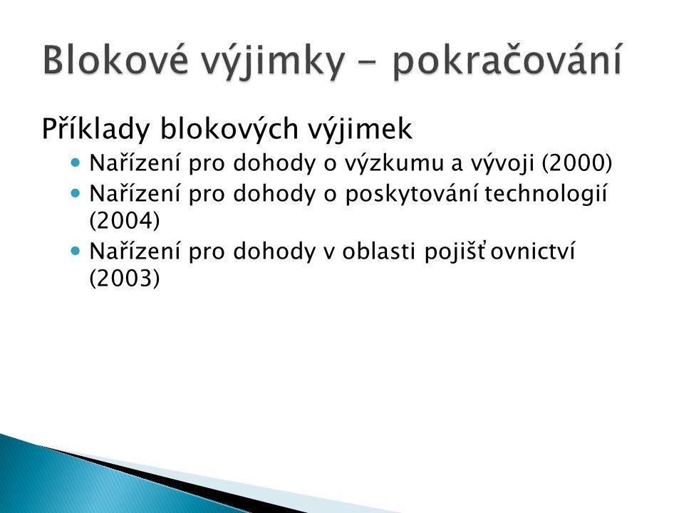 Příklady blokových výjimek Nařízení pro dohody o výzkumu a vývoji (2000) Nařízení pro dohody o poskytování technologií (2004) Nařízení pro dohody v oblasti pojišťovnictví (2003)