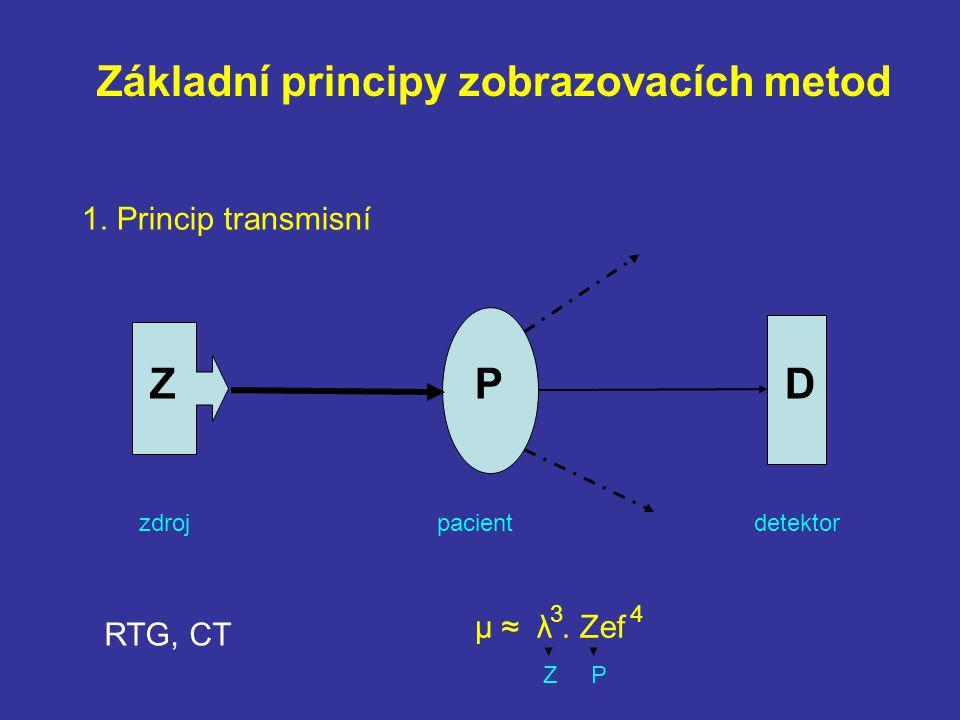 Základní principy zobrazovacích metod 1. Princip transmisní ZPD zdrojpacient detektor RTG, CT μ ≈ λ. Zef 3 4 Z P