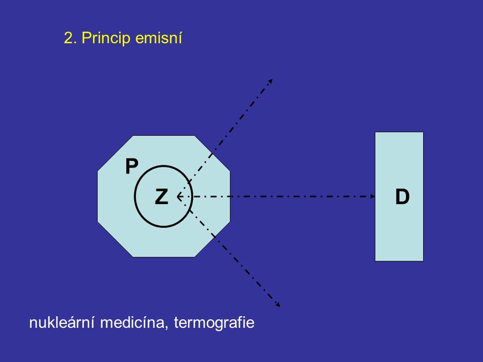 2. Princip emisní Z P D nukleární medicína, termografie