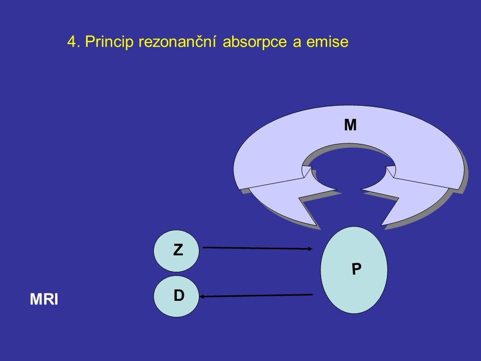 4. Princip rezonanční absorpce a emise M P Z D MRI