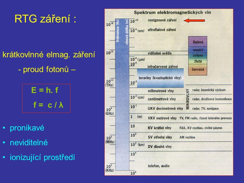 RTG záření : krátkovlnné elmag. záření - proud fotonů – pronikavé neviditelné ionizující prostředí E = h. f f = c / λ