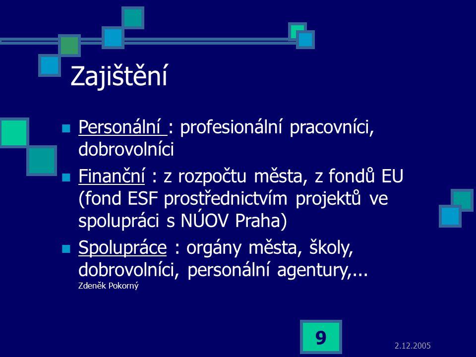 2.12.2005 9 Personální : profesionální pracovníci, dobrovolníci Finanční : z rozpočtu města, z fondů EU (fond ESF prostřednictvím projektů ve spoluprá