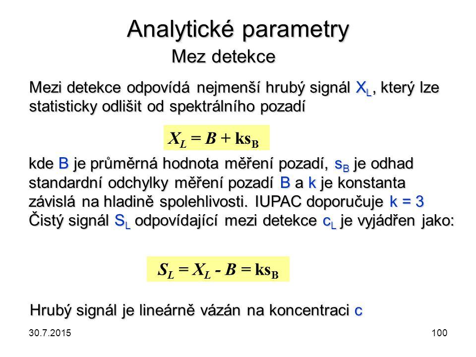 Analytické parametry Mez detekce Mezi detekce odpovídá nejmenší hrubý signál X L, který lze statisticky odlišit od spektrálního pozadí X L = B + ks B