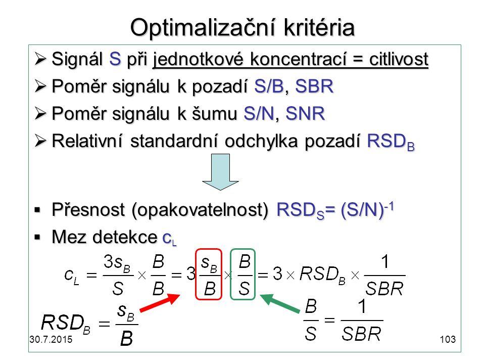 Optimalizační kritéria  Signál S při jednotkové koncentrací = citlivost  Poměr signálu k pozadí S/B, SBR  Poměr signálu k šumu S/N, SNR  Relativní