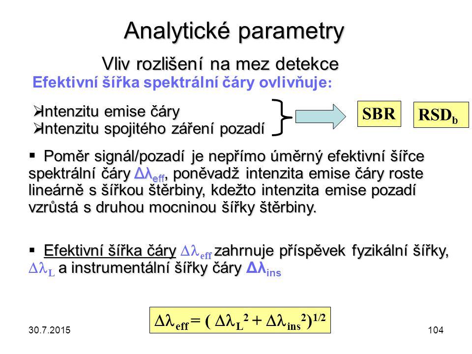 Analytické parametry Vliv rozlišení na mez detekce Efektivní šířka spektrální čáry ovlivňuje :  Intenzitu emise čáry  Intenzitu spojitého záření poz
