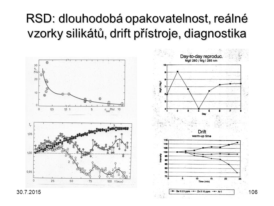 RSD: dlouhodobá opakovatelnost, reálné vzorky silikátů, drift přístroje, diagnostika 30.7.2015106