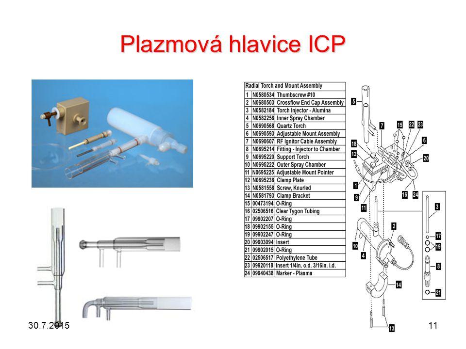 Plazmová hlavice ICP 30.7.201511