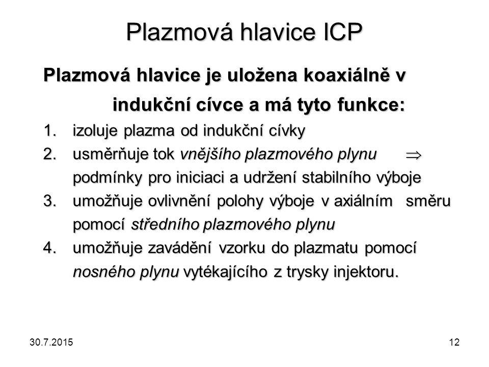 Plazmová hlavice ICP Plazmová hlavice je uložena koaxiálně v indukční cívce a má tyto funkce: 1.izoluje plazma od indukční cívky 2.usměrňuje tok vnějš