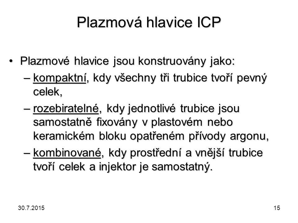 Plazmová hlavice ICP Plazmové hlavice jsou konstruovány jako:Plazmové hlavice jsou konstruovány jako: –kompaktní, kdy všechny tři trubice tvoří pevný