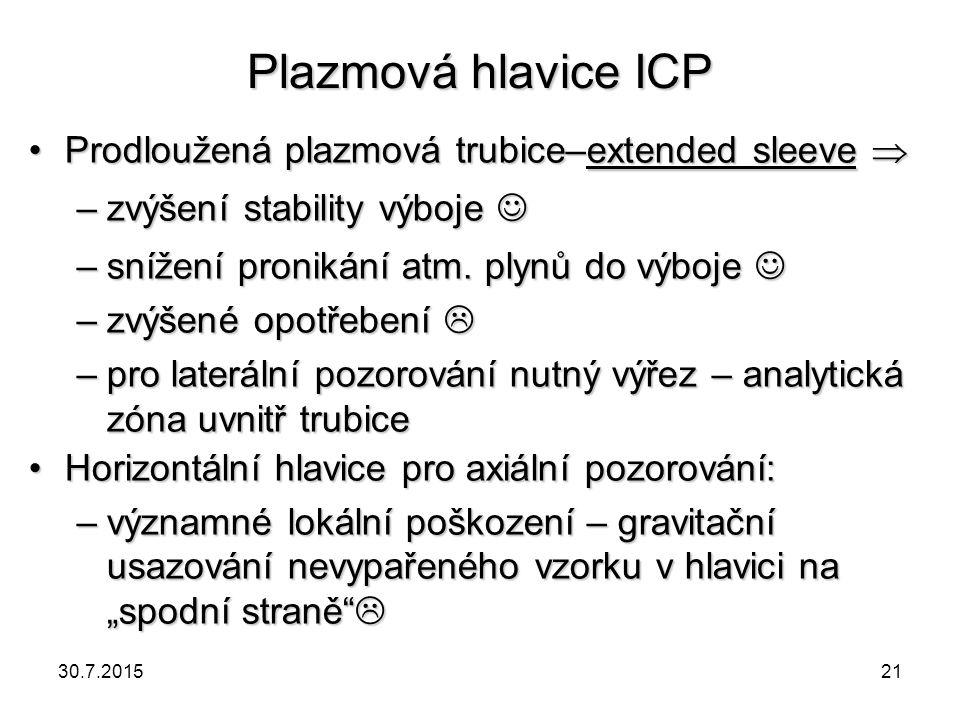 Plazmová hlavice ICP Prodloužená plazmová trubice–extended sleeve Prodloužená plazmová trubice–extended sleeve  –zvýšení stability výboje –zvýšení s