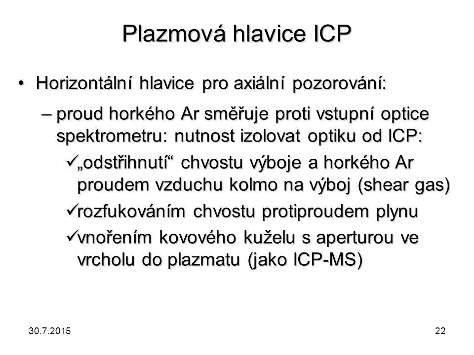 Plazmová hlavice ICP Horizontální hlavice pro axiální pozorování:Horizontální hlavice pro axiální pozorování: –proud horkého Ar směřuje proti vstupní