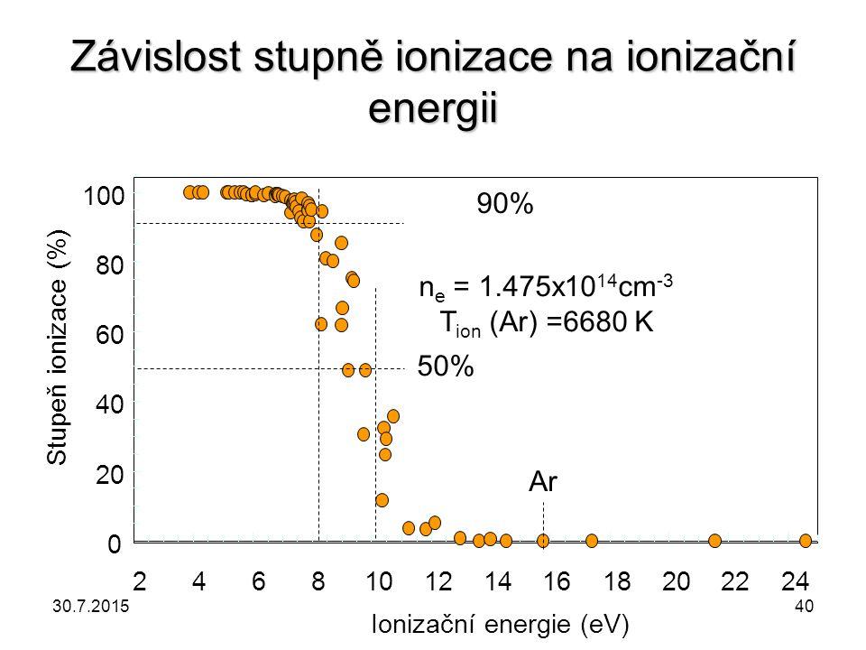 Závislost stupně ionizace na ionizační energii 0 20 40 60 80 100 24681012141618202224 Ionizační energie (eV) Stupeň ionizace (%) n e = 1.475x10 14 cm