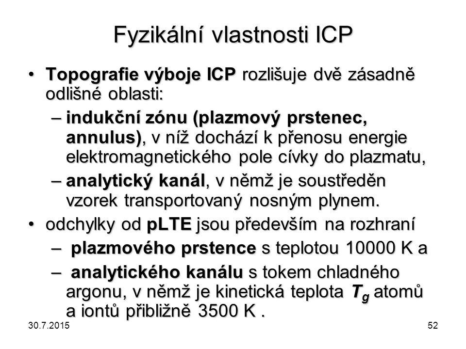 Fyzikální vlastnosti ICP Topografie výboje ICP rozlišuje dvě zásadně odlišné oblasti:Topografie výboje ICP rozlišuje dvě zásadně odlišné oblasti: –ind