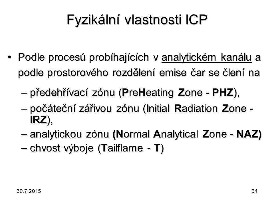 Fyzikální vlastnosti ICP Podle procesů probíhajících v analytickém kanálu a podle prostorového rozdělení emise čar se člení naPodle procesů probíhajíc