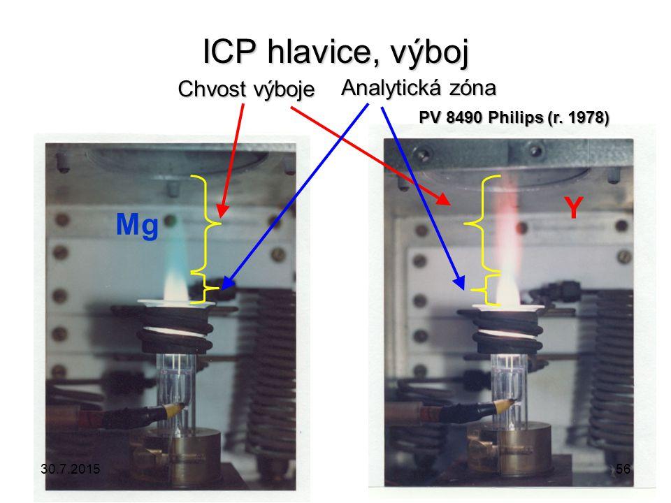 ICP hlavice, výboj Chvost výboje Analytická zóna Y Mg PV 8490 Philips (r. 1978) 30.7.201556