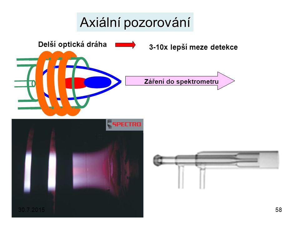 Axiální pozorování Záření do spektrometru Delší optická dráha 3-10x lepší meze detekce 30.7.201558