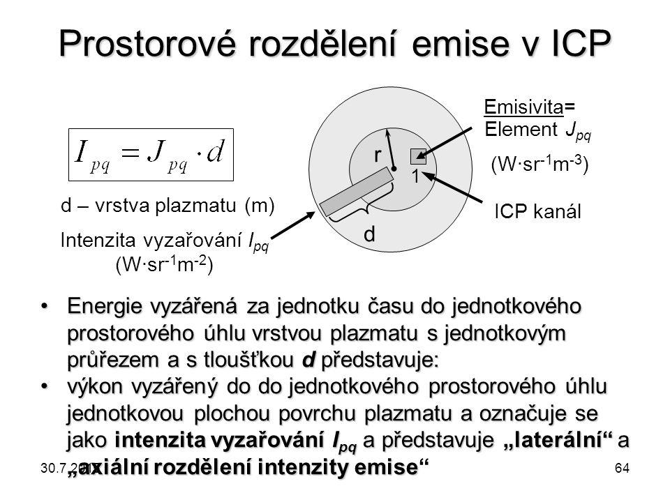 Prostorové rozdělení emise v ICP d – vrstva plazmatu (m) Intenzita vyzařování I pq (W·sr -1 m -2 ) (W·sr -1 m -3 ) ICP kanál Emisivita= Element J pq r