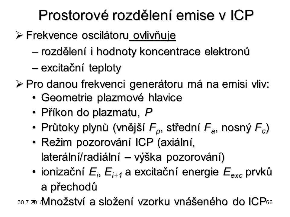 Prostorové rozdělení emise v ICP  Frekvence oscilátoru ovlivňuje –rozdělení i hodnoty koncentrace elektronů –excitační teploty  Pro danou frekvenci