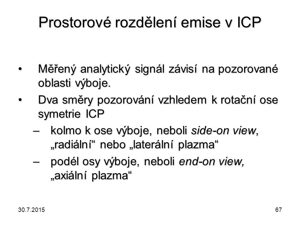 Prostorové rozdělení emise v ICP Měřený analytický signál závisí na pozorované oblasti výboje.Měřený analytický signál závisí na pozorované oblasti vý