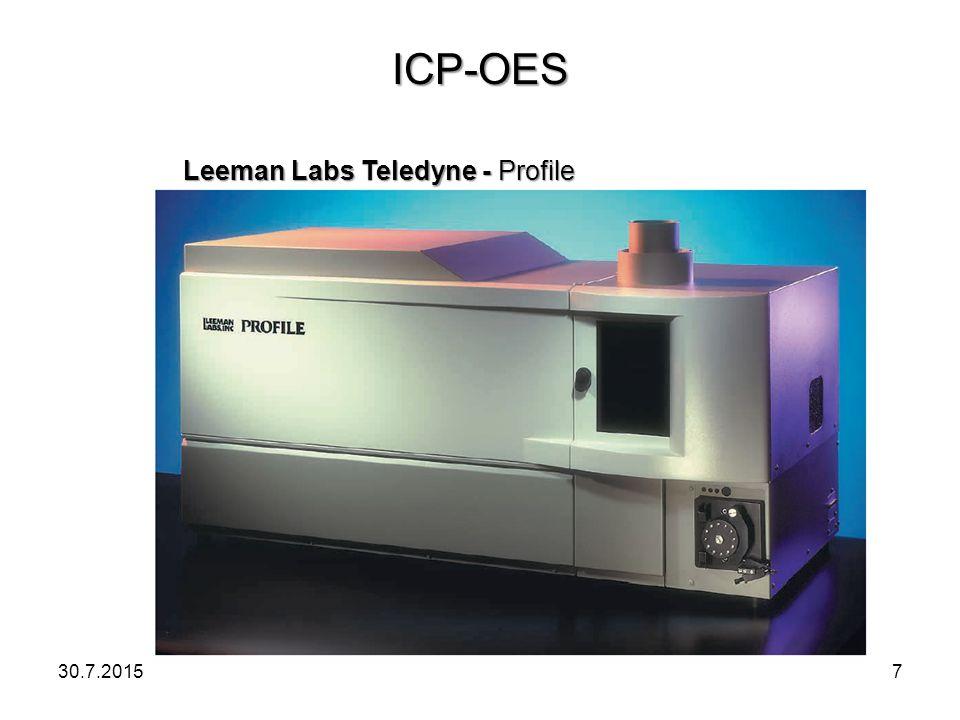 ICP-OES Leeman Labs Teledyne - Profile 30.7.20157