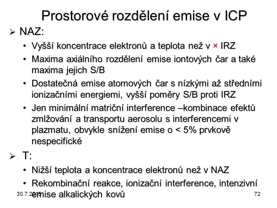 Prostorové rozdělení emise v ICP  NAZ: Vyšší koncentrace elektronů a teplota než v × IRZVyšší koncentrace elektronů a teplota než v × IRZ Maxima axiá