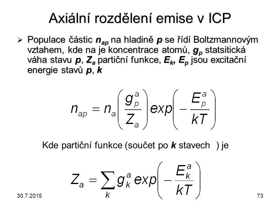 Axiální rozdělení emise v ICP  Populace částic n ap na hladině p se řídí Boltzmannovým vztahem, kde na je koncentrace atomů, g p statsitická váha sta
