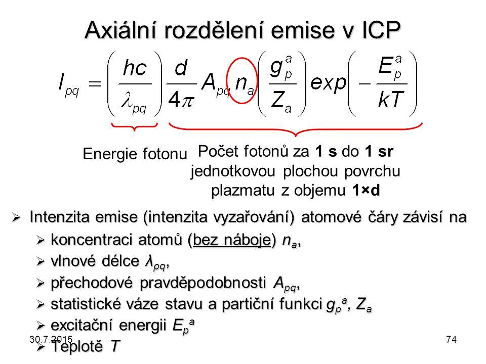 Axiální rozdělení emise v ICP  Intenzita emise (intenzita vyzařování) atomové čáry závisí na  koncentraci atomů (bez náboje) n a,  vlnové délce λ p