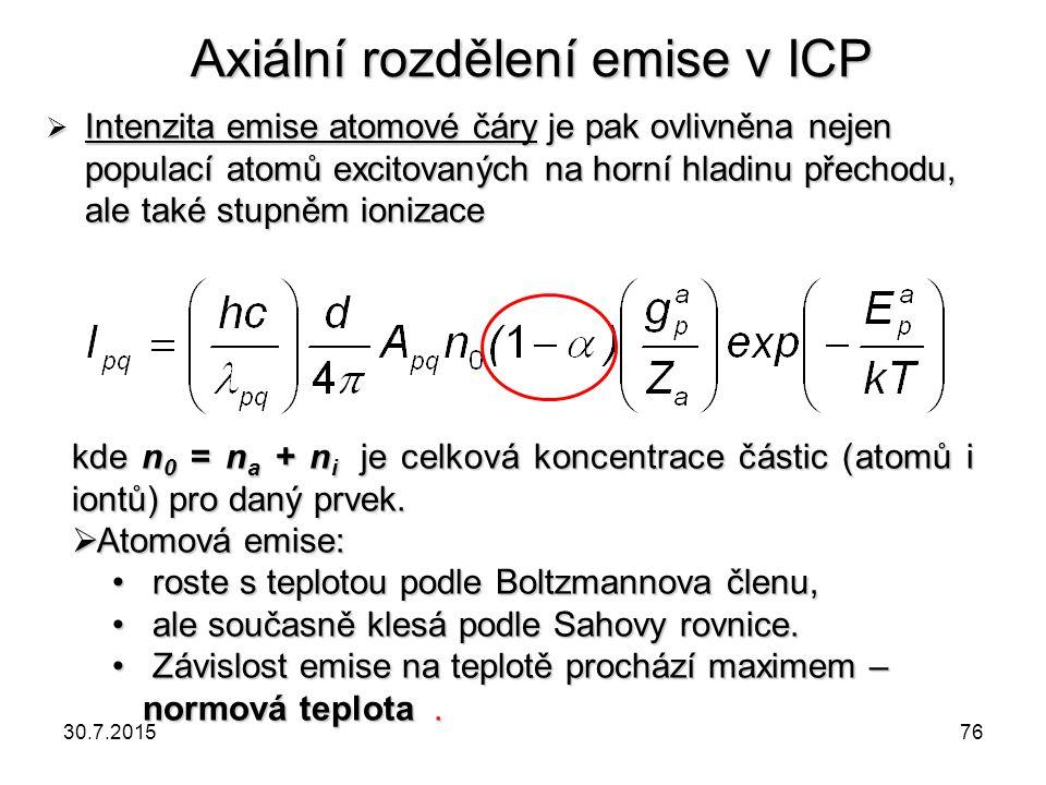 Axiální rozdělení emise v ICP  Intenzita emise atomové čáry je pak ovlivněna nejen populací atomů excitovaných na horní hladinu přechodu, ale také st