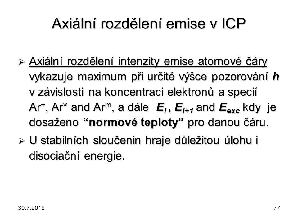 Axiální rozdělení emise v ICP  Axiální rozdělení intenzity emise atomové čáry vykazuje maximum při určité výšce pozorování h v závislosti na koncentr