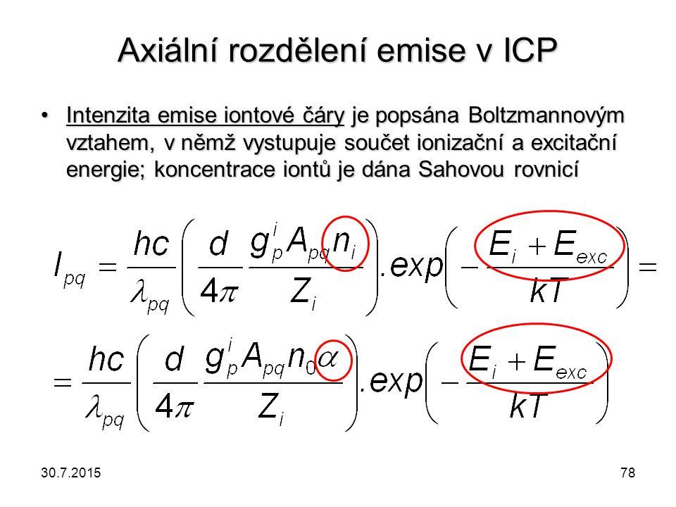 Axiální rozdělení emise v ICP Intenzita emise iontové čáry je popsána Boltzmannovým vztahem, v němž vystupuje součet ionizační a excitační energie; ko