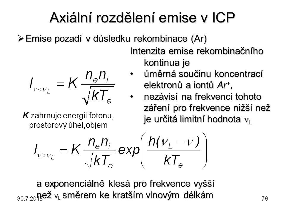 Axiální rozdělení emise v ICP  Emise pozadí v důsledku rekombinace (Ar) Intenzita emise rekombinačního kontinua je úměrná součinu koncentrací elektro