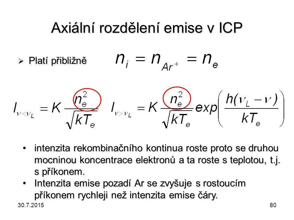 Axiální rozdělení emise v ICP  Platí přibližně intenzita rekombinačního kontinua roste proto se druhou mocninou koncentrace elektronů a ta roste s te