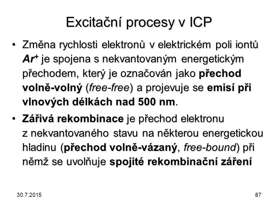 Excitační procesy v ICP Změna rychlosti elektronů v elektrickém poli iontů Ar + je spojena s nekvantovaným energetickým přechodem, který je označován
