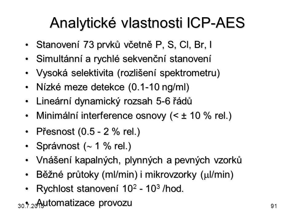 Analytické vlastnosti ICP-AES Stanovení 73 prvků včetně P, S, Cl, Br, I Stanovení 73 prvků včetně P, S, Cl, Br, I Simultánní a rychlé sekvenční stanov