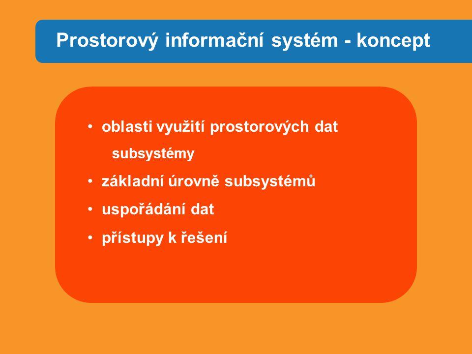 Prostorový informační systém - koncept oblasti využití prostorových dat subsystémy základní úrovně subsystémů uspořádání dat přístupy k řešení