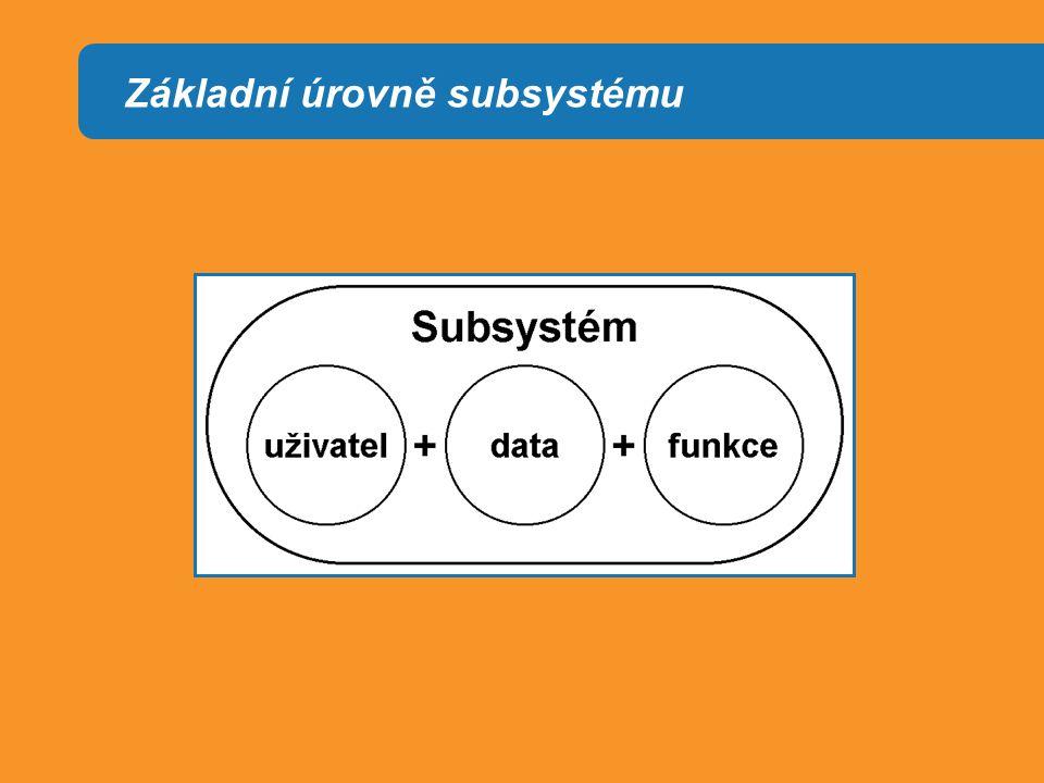 Základní úrovně subsystému