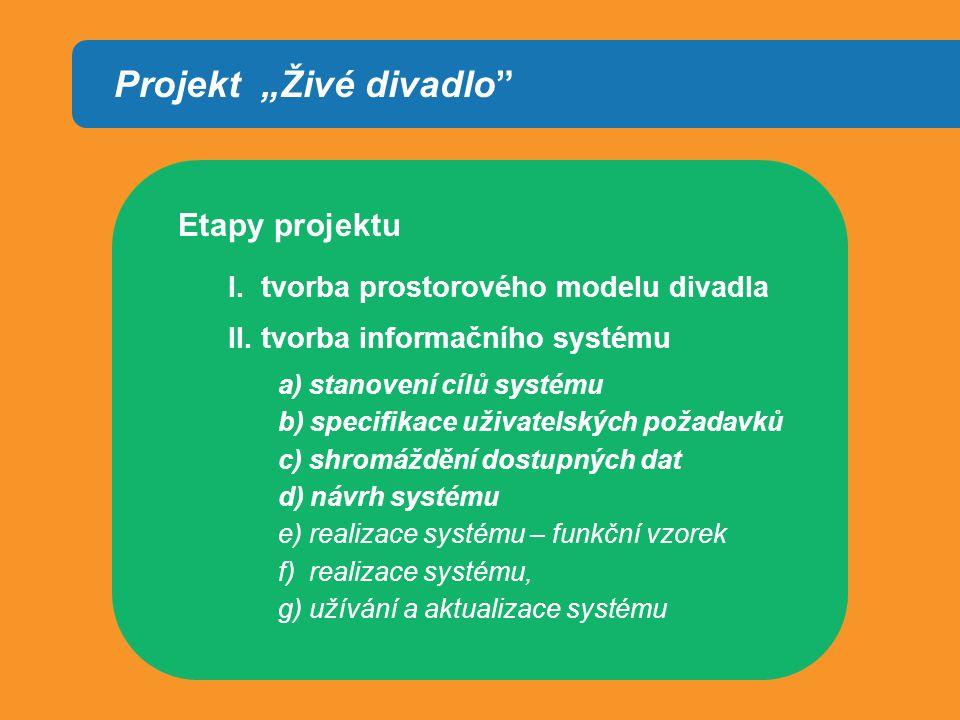 """Projekt """"Živé divadlo Etapy projektu I. tvorba prostorového modelu divadla II."""
