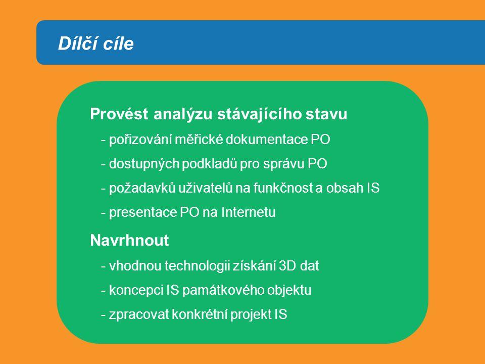 Dílčí cíle Provést analýzu stávajícího stavu - pořizování měřické dokumentace PO - dostupných podkladů pro správu PO - požadavků uživatelů na funkčnost a obsah IS - presentace PO na Internetu Navrhnout - vhodnou technologii získání 3D dat - koncepci IS památkového objektu - zpracovat konkrétní projekt IS