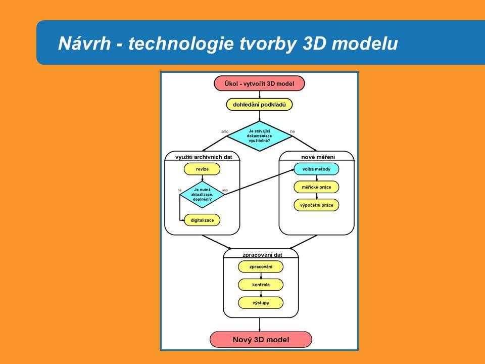 Návrh - technologie tvorby 3D modelu