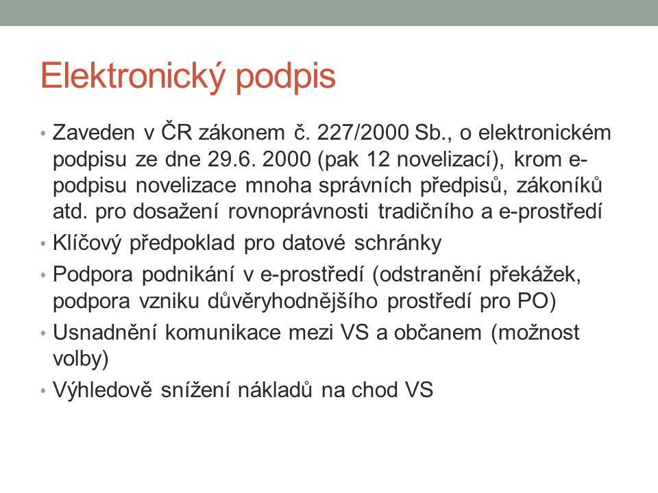 Elektronický podpis Zaveden v ČR zákonem č. 227/2000 Sb., o elektronickém podpisu ze dne 29.6.