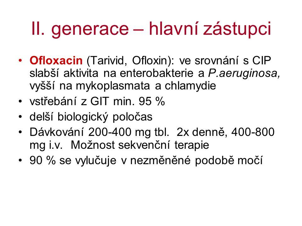 II. generace – hlavní zástupci Ofloxacin (Tarivid, Ofloxin): ve srovnání s CIP slabší aktivita na enterobakterie a P.aeruginosa, vyšší na mykoplasmata