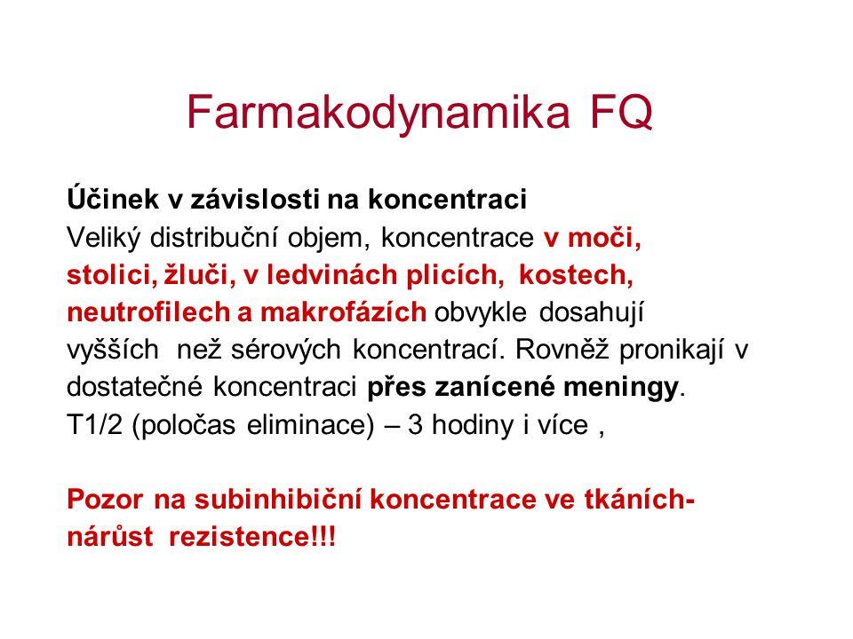 Farmakodynamika FQ Účinek v závislosti na koncentraci Veliký distribuční objem, koncentrace v moči, stolici, žluči, v ledvinách plicích, kostech, neut