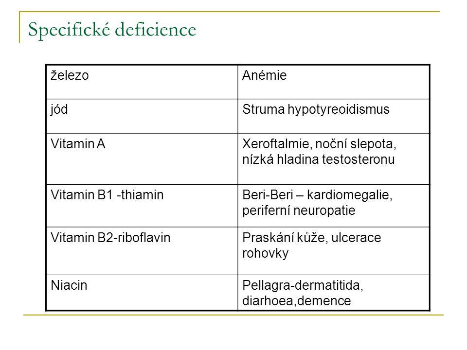 Specifické deficience železoAnémie jódStruma hypotyreoidismus Vitamin AXeroftalmie, noční slepota, nízká hladina testosteronu Vitamin B1 -thiaminBeri-