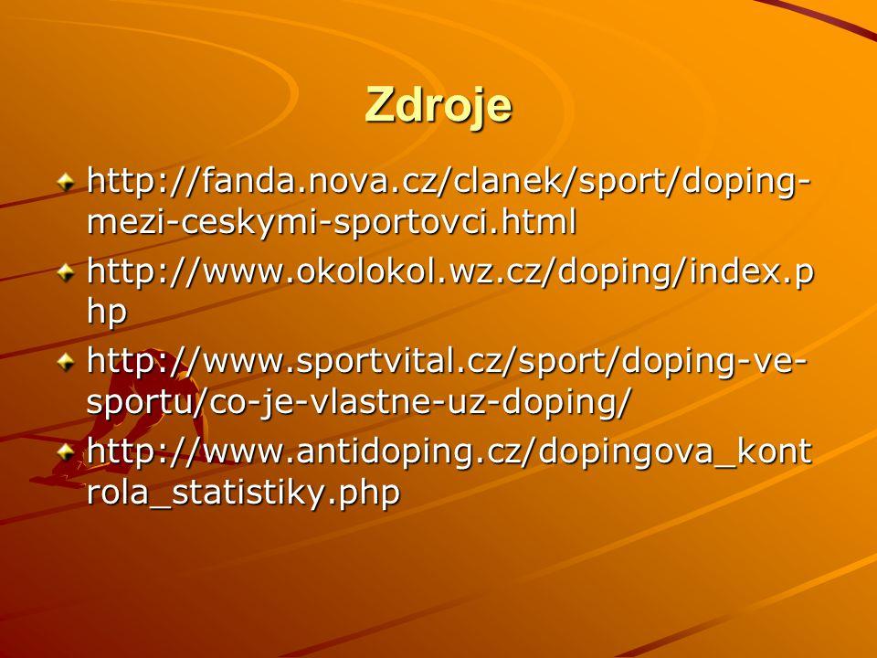 Zdroje http://fanda.nova.cz/clanek/sport/doping- mezi-ceskymi-sportovci.html http://www.okolokol.wz.cz/doping/index.p hp http://www.sportvital.cz/spor