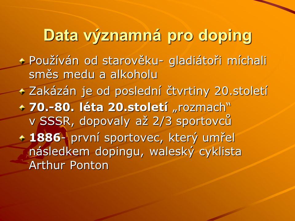 Data významná pro doping Používán od starověku- gladiátoři míchali směs medu a alkoholu Zakázán je od poslední čtvrtiny 20.století 70.-80. léta 20.sto